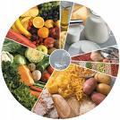 enxaqueca e alimentação